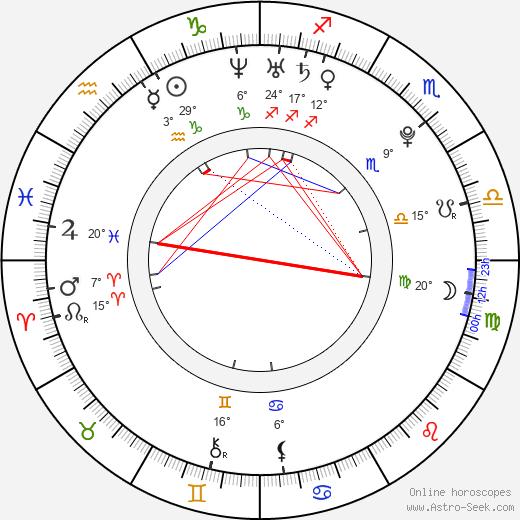 Michelle Page birth chart, biography, wikipedia 2019, 2020