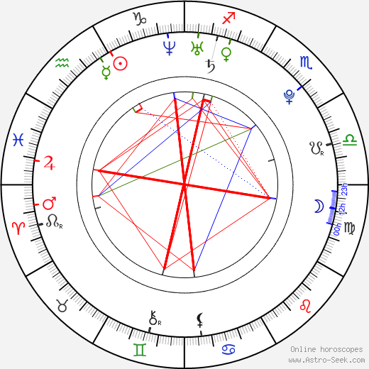 Michelle Page astro natal birth chart, Michelle Page horoscope, astrology
