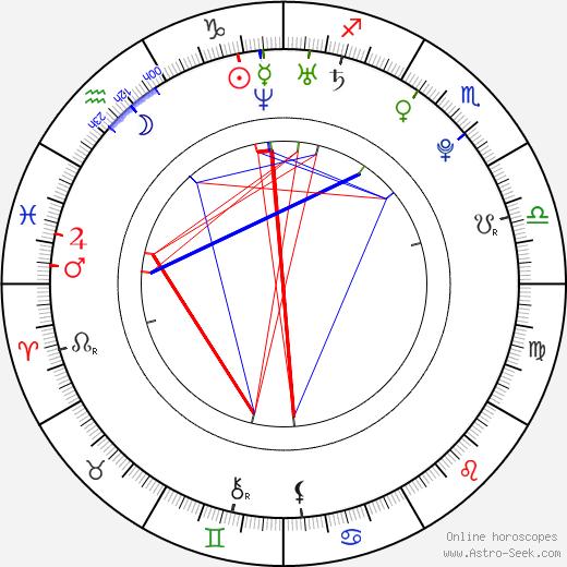 Namo Tongkumnerd tema natale, oroscopo, Namo Tongkumnerd oroscopi gratuiti, astrologia