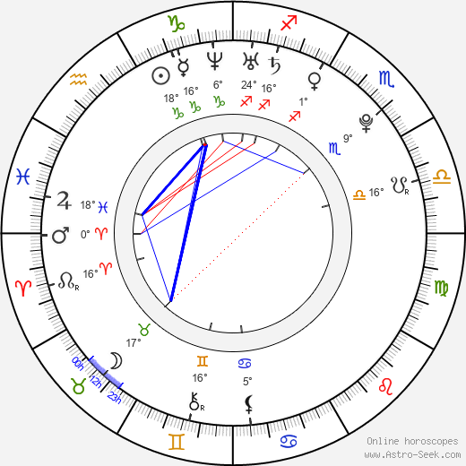 Paolo Nutini birth chart, biography, wikipedia 2019, 2020