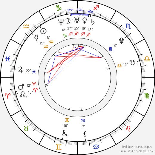 Raven Alexis birth chart, biography, wikipedia 2019, 2020