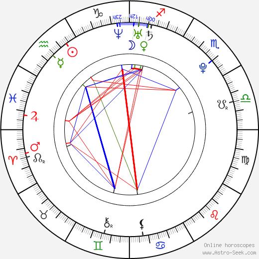 Raven Alexis astro natal birth chart, Raven Alexis horoscope, astrology