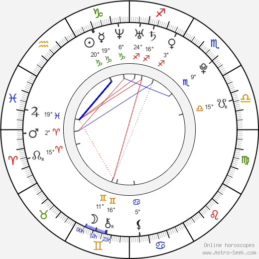 Sam Creed birth chart, biography, wikipedia 2018, 2019