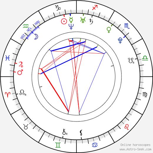 Shelley Hennig tema natale, oroscopo, Shelley Hennig oroscopi gratuiti, astrologia