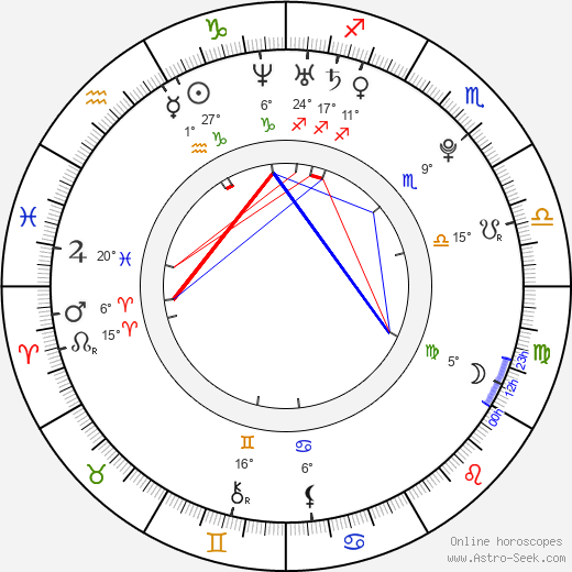 Stefan Filipović birth chart, biography, wikipedia 2018, 2019