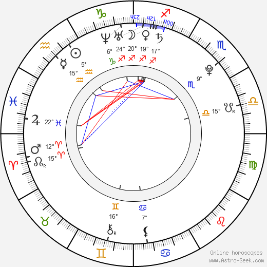 Vladimir Garin birth chart, biography, wikipedia 2019, 2020