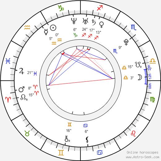 Zoe Myers birth chart, biography, wikipedia 2019, 2020