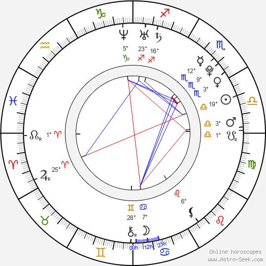 Ashley Newbrough birth chart, biography, wikipedia 2020, 2021