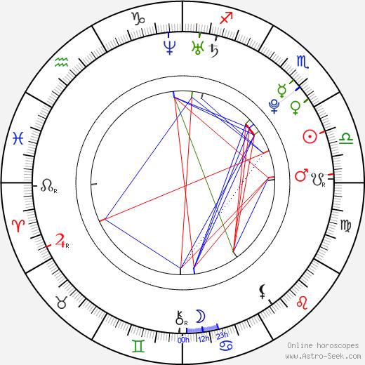 Ashley Newbrough birth chart, Ashley Newbrough astro natal horoscope, astrology