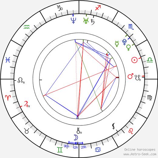 Courtney Taylor birth chart, Courtney Taylor astro natal horoscope, astrology
