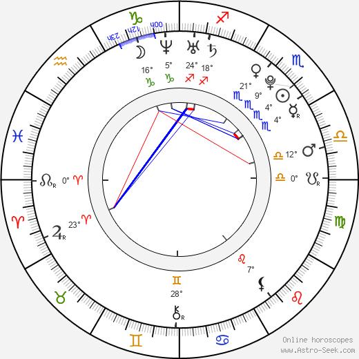 Elena Terleeva birth chart, biography, wikipedia 2020, 2021