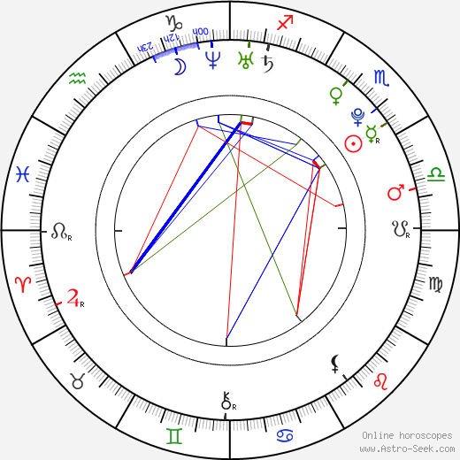 Elena Terleeva birth chart, Elena Terleeva astro natal horoscope, astrology
