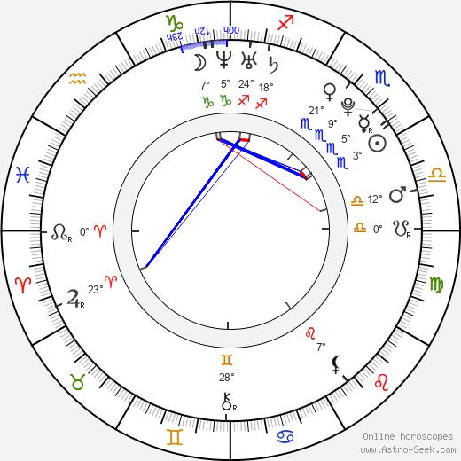 Erica Dasher birth chart, biography, wikipedia 2019, 2020