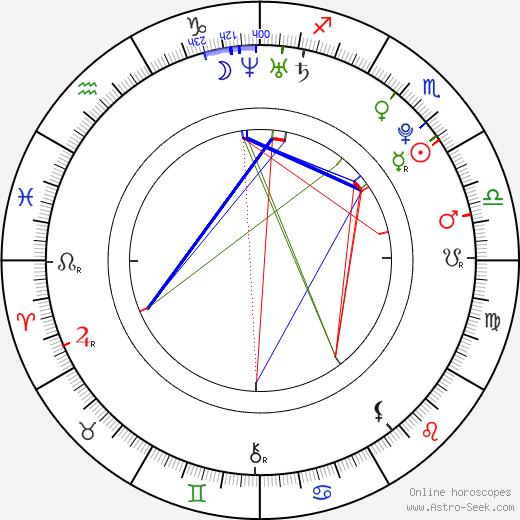 Erica Dasher birth chart, Erica Dasher astro natal horoscope, astrology