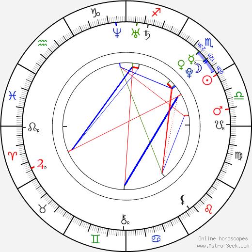 Faye Hamlin день рождения гороскоп, Faye Hamlin Натальная карта онлайн