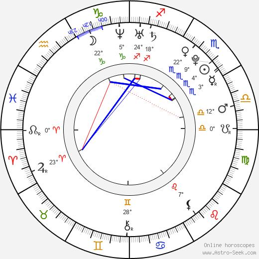 Frank Ocean birth chart, biography, wikipedia 2020, 2021