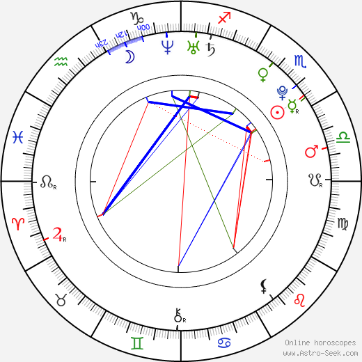 Frank Ocean birth chart, Frank Ocean astro natal horoscope, astrology