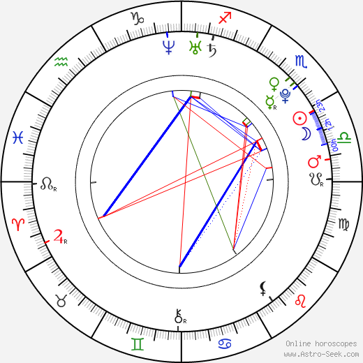 Ha-seon Park astro natal birth chart, Ha-seon Park horoscope, astrology