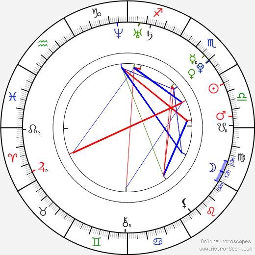 Nicola Posener tema natale, oroscopo, Nicola Posener oroscopi gratuiti, astrologia