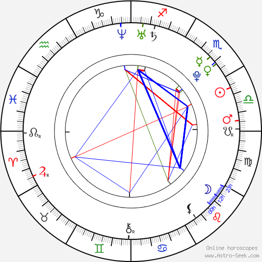 Paulie Garand день рождения гороскоп, Paulie Garand Натальная карта онлайн
