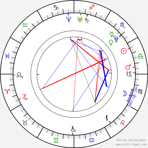 Quinn Beswick tema natale, oroscopo, Quinn Beswick oroscopi gratuiti, astrologia
