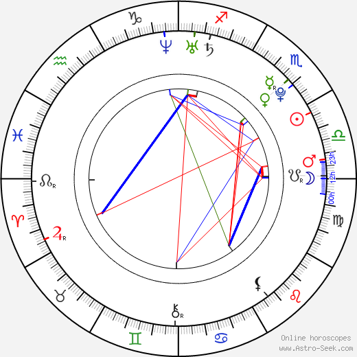 Rose McIver astro natal birth chart, Rose McIver horoscope, astrology