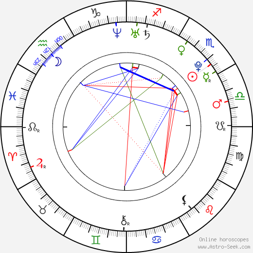 Šárka Vaňková astro natal birth chart, Šárka Vaňková horoscope, astrology