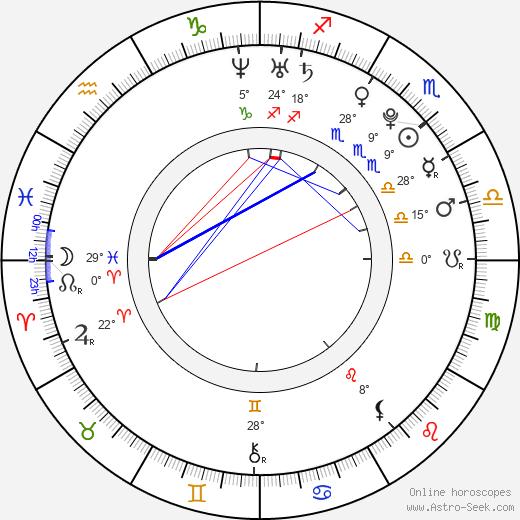 Andrew Hazzard birth chart, biography, wikipedia 2018, 2019