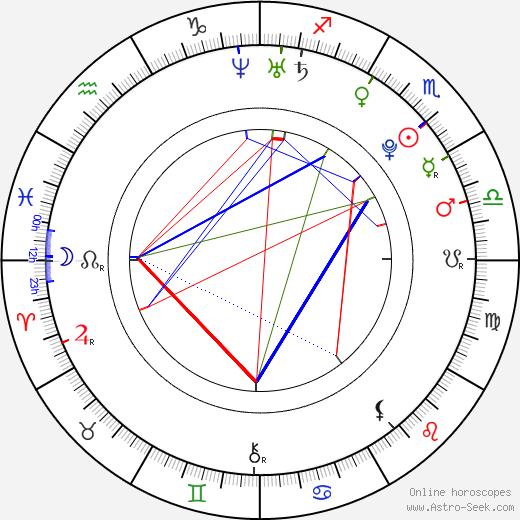 Andrew Hazzard astro natal birth chart, Andrew Hazzard horoscope, astrology