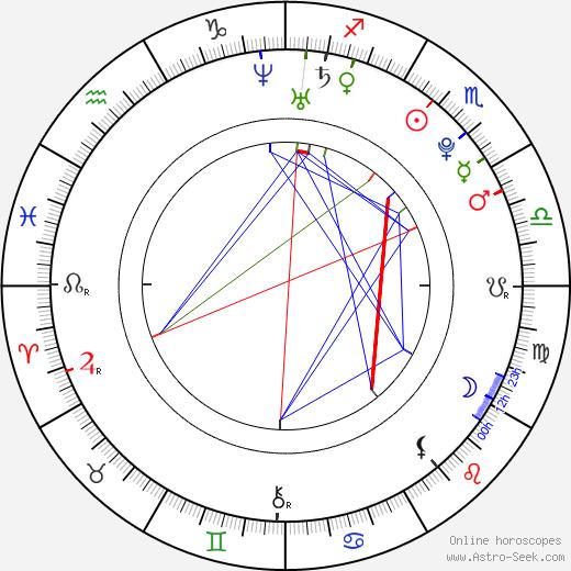 Brian Gleeson день рождения гороскоп, Brian Gleeson Натальная карта онлайн