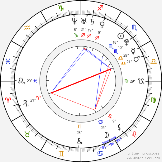 Chanelle Hayes birth chart, biography, wikipedia 2018, 2019