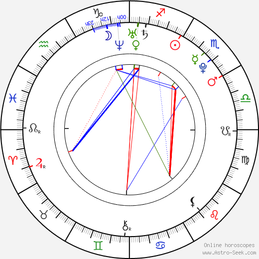 Елена Сатине Elena Satine день рождения гороскоп, Elena Satine Натальная карта онлайн