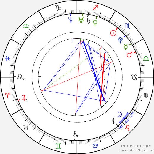 Frederik Paarup день рождения гороскоп, Frederik Paarup Натальная карта онлайн