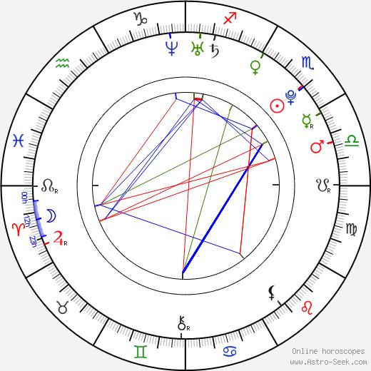 Джемма Уорд Gemma Ward день рождения гороскоп, Gemma Ward Натальная карта онлайн