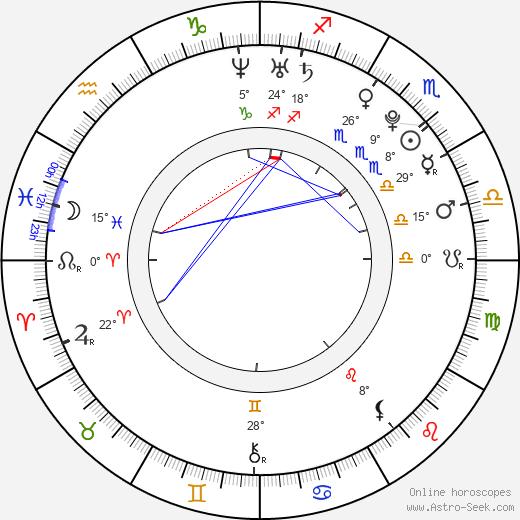 Ileana birth chart, biography, wikipedia 2019, 2020
