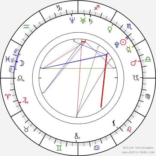 Ileana astro natal birth chart, Ileana horoscope, astrology