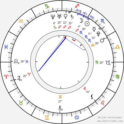 Jackie Shea birth chart, biography, wikipedia 2019, 2020