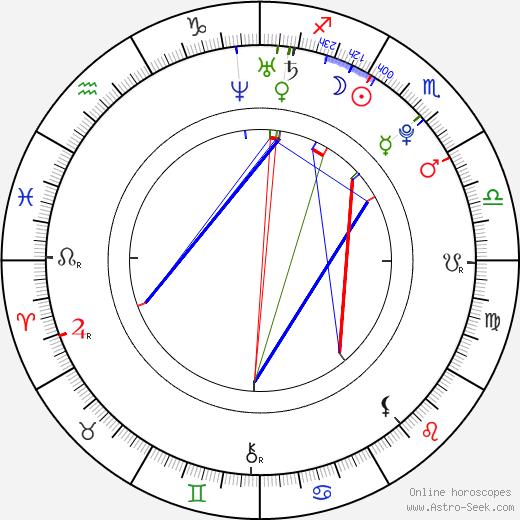 Jackie Shea astro natal birth chart, Jackie Shea horoscope, astrology