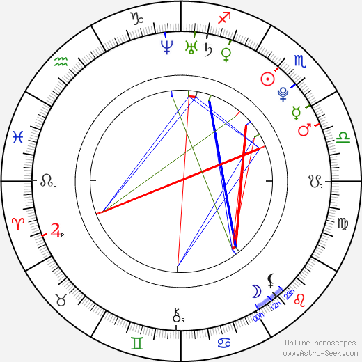 Jan Veselý astro natal birth chart, Jan Veselý horoscope, astrology
