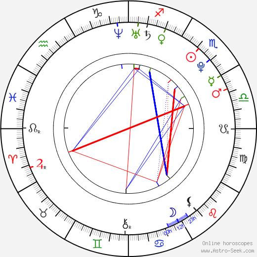 Lindsey Grubbs astro natal birth chart, Lindsey Grubbs horoscope, astrology