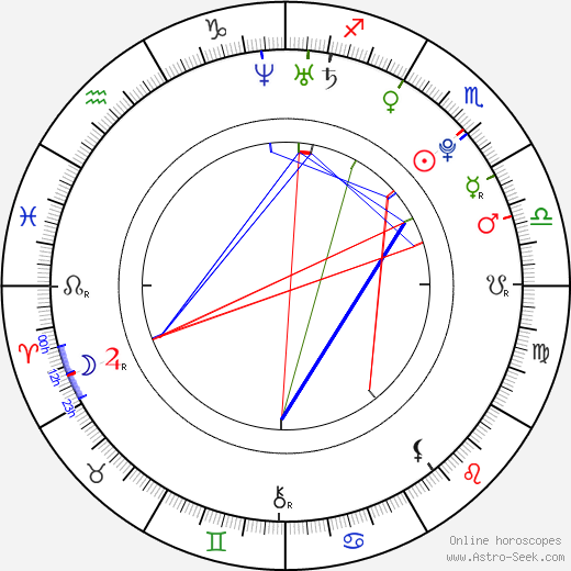 Michelle Madrigal astro natal birth chart, Michelle Madrigal horoscope, astrology