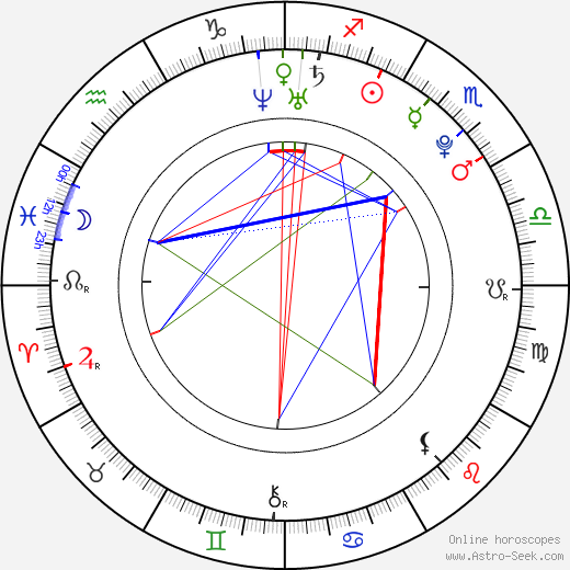 Song Kyung Il astro natal birth chart, Song Kyung Il horoscope, astrology
