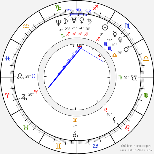 Vallo Kirs birth chart, biography, wikipedia 2018, 2019