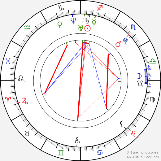 Alex Gaskarth tema natale, oroscopo, Alex Gaskarth oroscopi gratuiti, astrologia