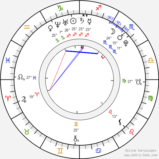 Andreas Lubitz birth chart, biography, wikipedia 2018, 2019