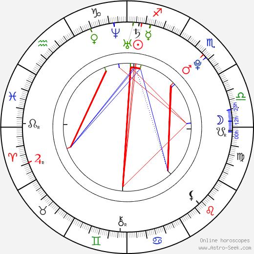 Elisa Sednaoui astro natal birth chart, Elisa Sednaoui horoscope, astrology