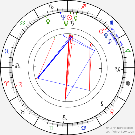 Hallee Hirsh birth chart, Hallee Hirsh astro natal horoscope, astrology