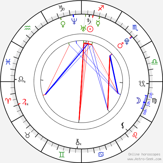 Kate Todd astro natal birth chart, Kate Todd horoscope, astrology