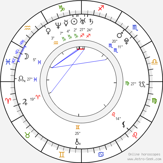 Kelsie S. birth chart, biography, wikipedia 2018, 2019