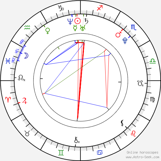 Kelsie S. astro natal birth chart, Kelsie S. horoscope, astrology